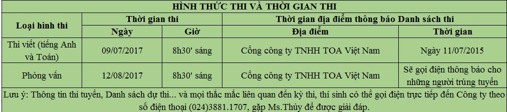 toa-thong-bao-tuyen-dung-cong-nhan-07-2017