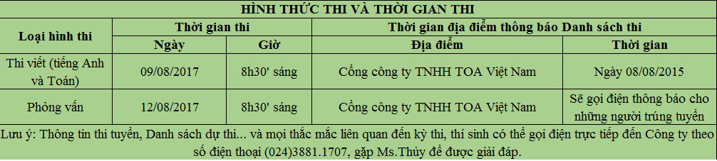 toa-thong-bao-tuyen-dung-cong-nhan-nu2017