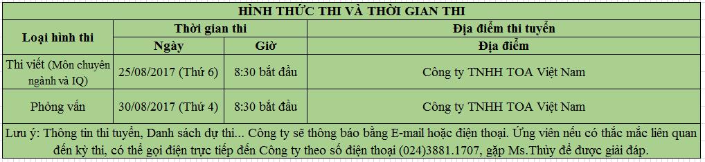toa-tieng-viet-thong-bao-tuyen-ki-su-dien-07-2017