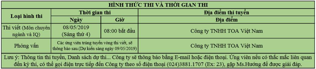 toa-thong-bao-tuyen-dung-nhan-vien-phong-mua-xuat-nhap-khau-2-1